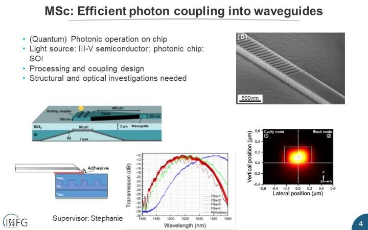 Efficient photon coupling into waveguides